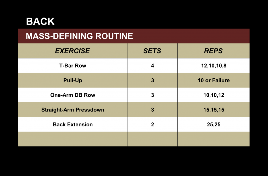 Back Mass Defining Routine