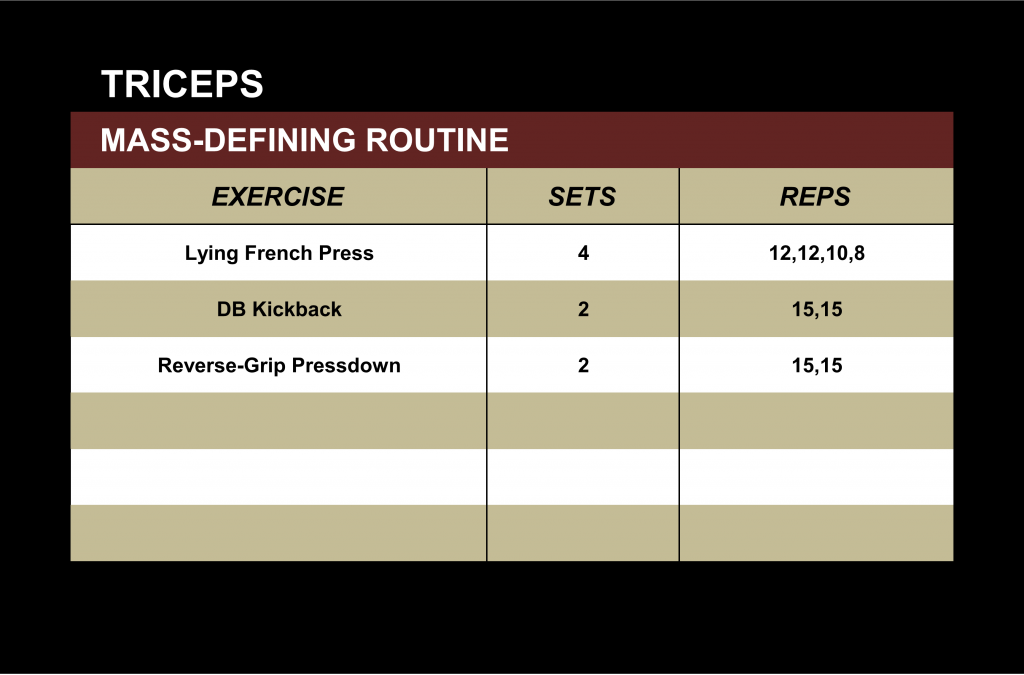 Triceps Mass Defining Routine