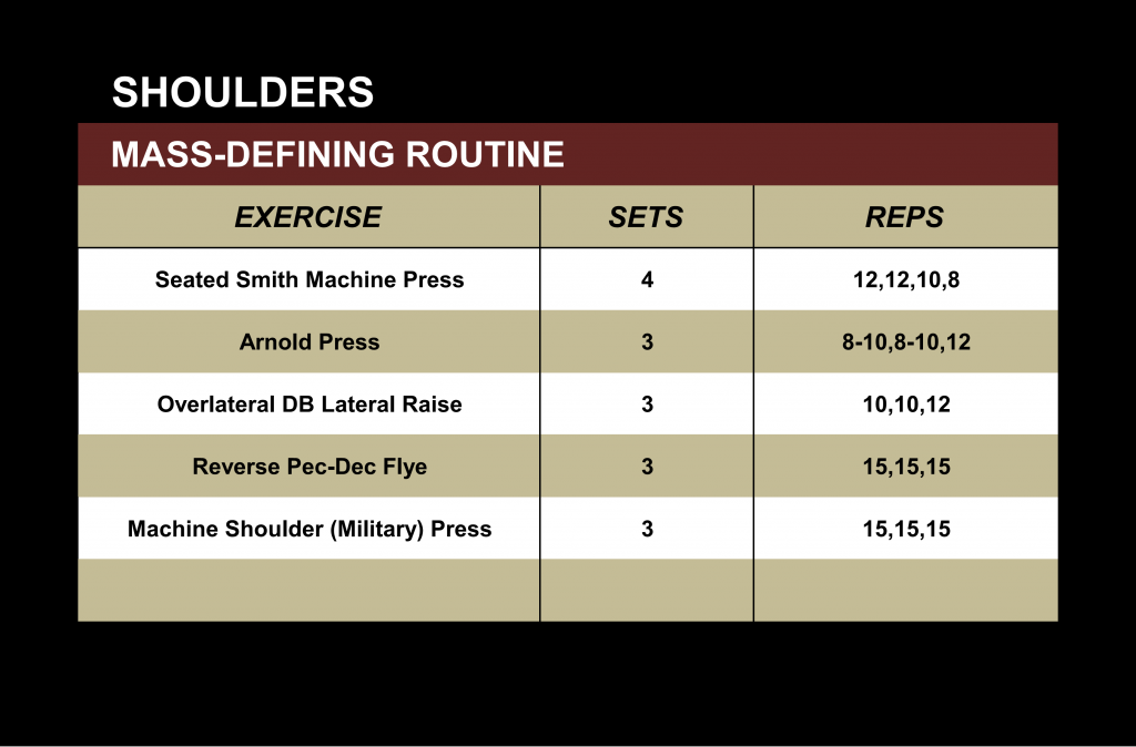 Shoulders Mass Defining Routine